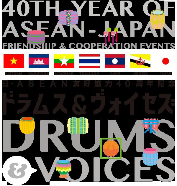 Drums&Voices